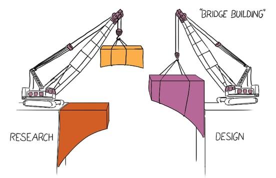 Stratos bridge building between research and design