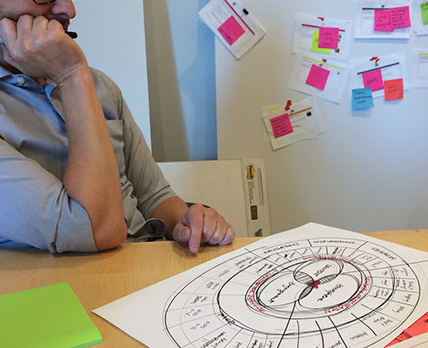Retail innovation and experience mapping