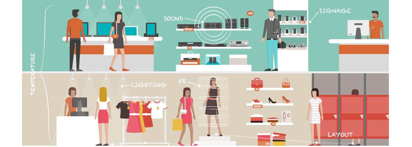 The impact on servicespace design as technology becomes part of our everyday interactions