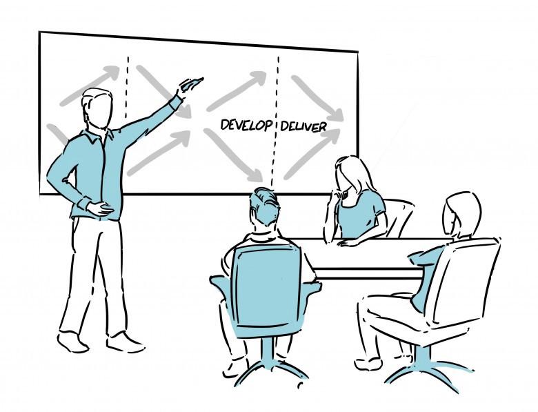 6 Strategic Tips for Facilitating Innovation